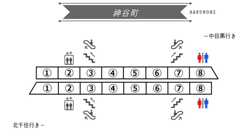 f:id:yukik8er:20180708095724p:plain