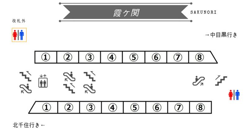 f:id:yukik8er:20180708101735p:plain