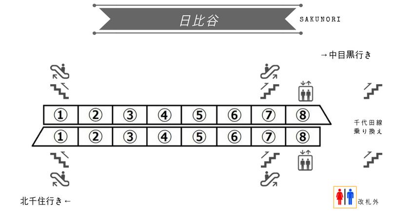 f:id:yukik8er:20180708104734p:plain
