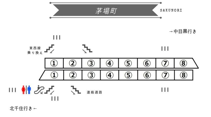 f:id:yukik8er:20180708155823p:plain