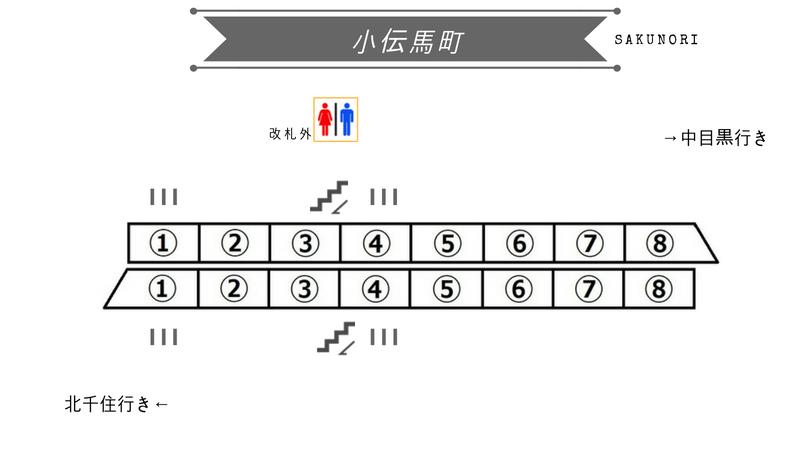 f:id:yukik8er:20180708164543p:plain