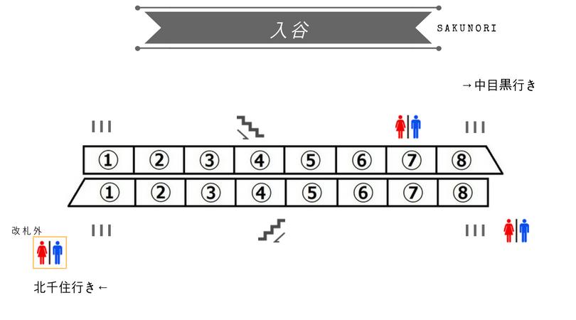 f:id:yukik8er:20180708212911p:plain