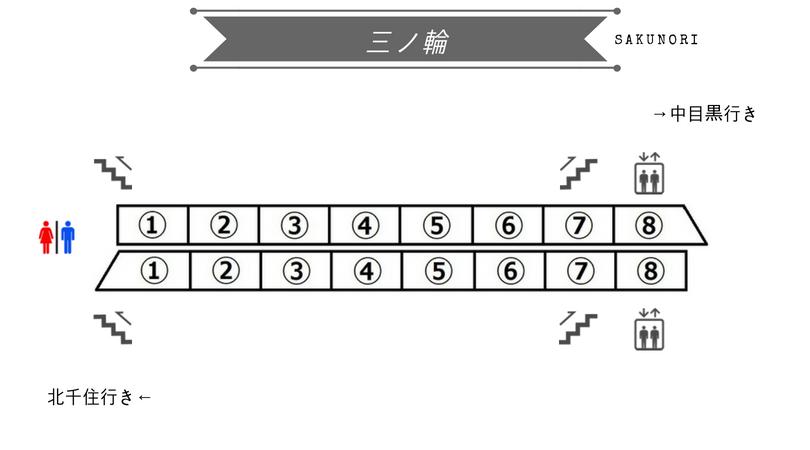 f:id:yukik8er:20180708215628p:plain