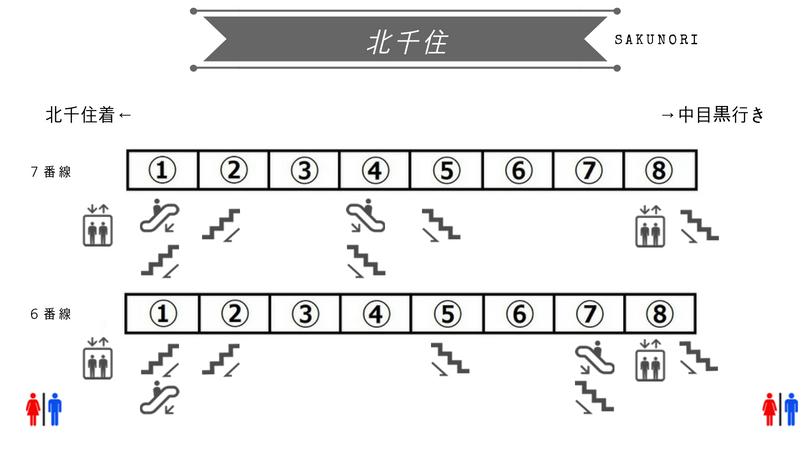 f:id:yukik8er:20180708230327p:plain
