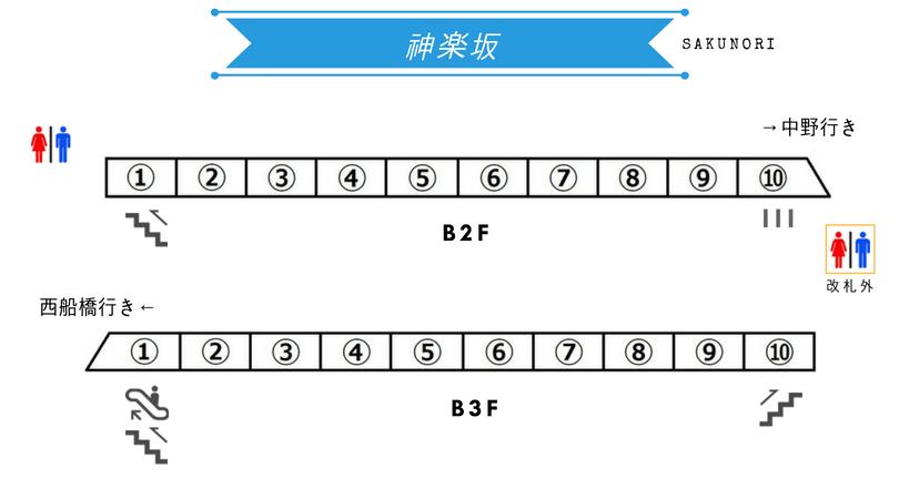 f:id:yukik8er:20180712141700p:plain