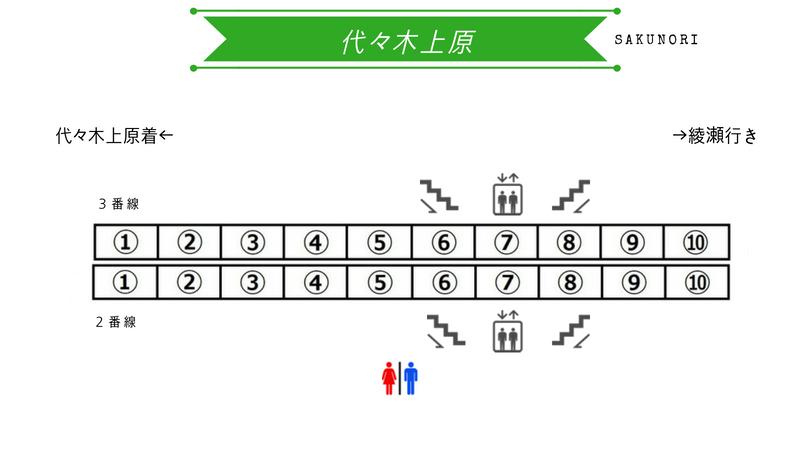 f:id:yukik8er:20180715083626p:plain
