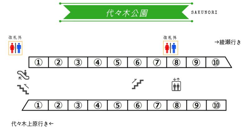 f:id:yukik8er:20180715084857p:plain