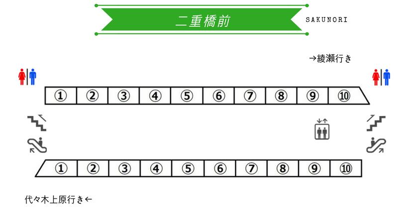 f:id:yukik8er:20180715142430p:plain