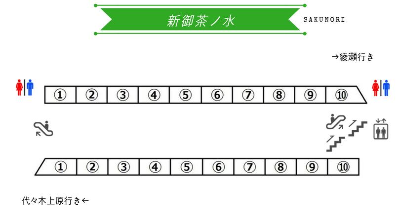 f:id:yukik8er:20180715155539p:plain