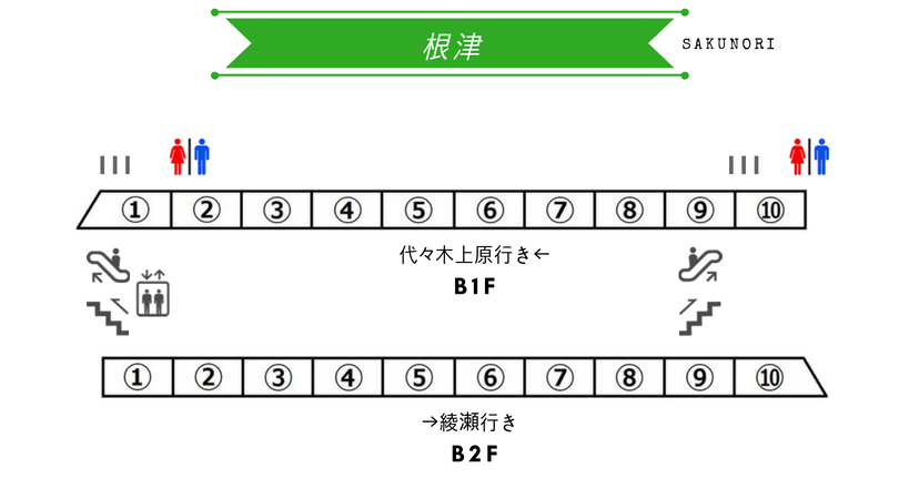 f:id:yukik8er:20180715163810p:plain