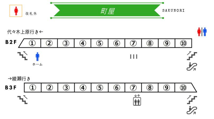 f:id:yukik8er:20180715182215p:plain