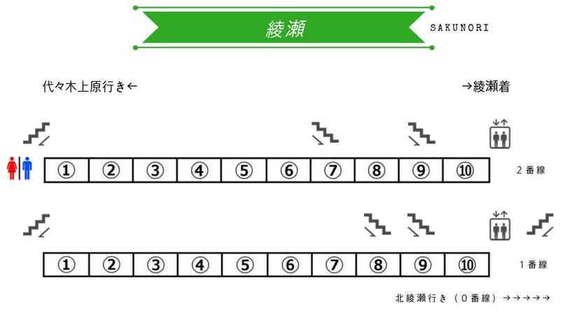 f:id:yukik8er:20180715191103p:plain