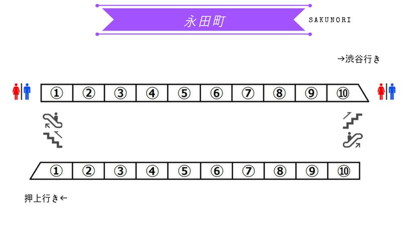 f:id:yukik8er:20180716154127p:plain