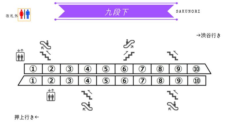 f:id:yukik8er:20180716161215p:plain