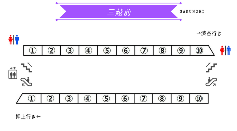 f:id:yukik8er:20180716170431p:plain