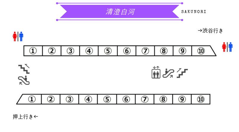 f:id:yukik8er:20180716173432p:plain