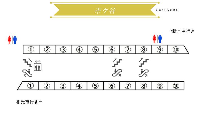 f:id:yukik8er:20180719172556p:plain