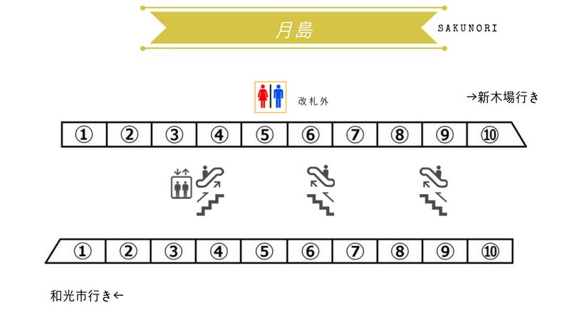 f:id:yukik8er:20180721123512p:plain