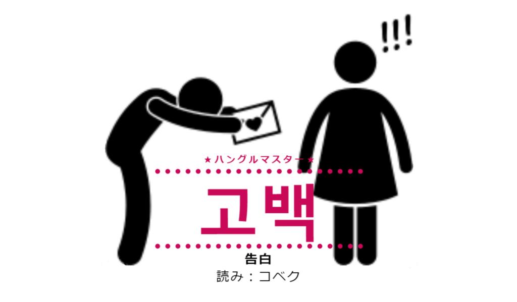 f:id:yukik8er:20180802090304p:plain