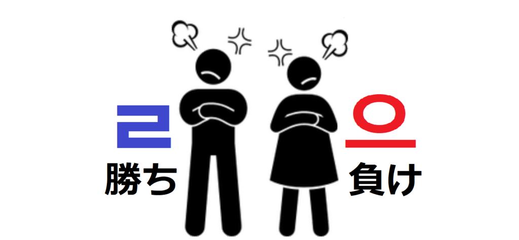 f:id:yukik8er:20180803203847p:plain