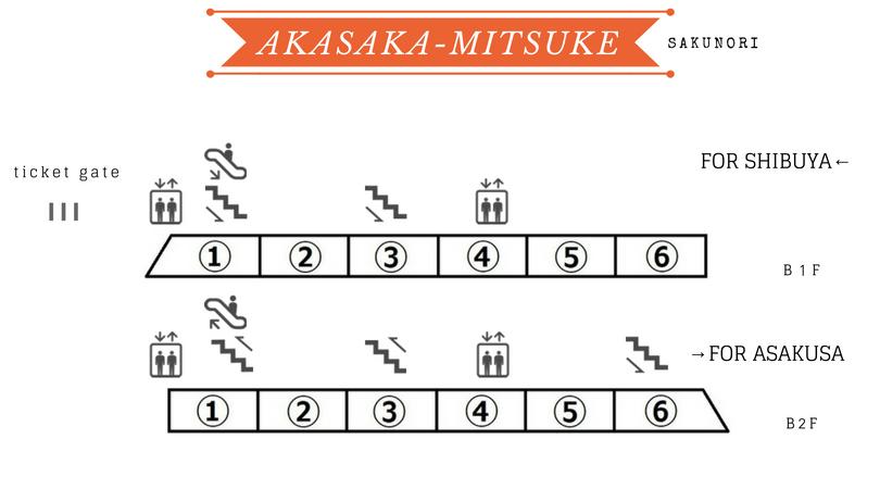 f:id:yukik8er:20180811092659j:plain