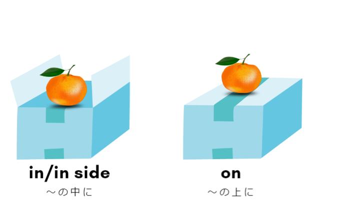 f:id:yukik8er:20180823160140p:plain