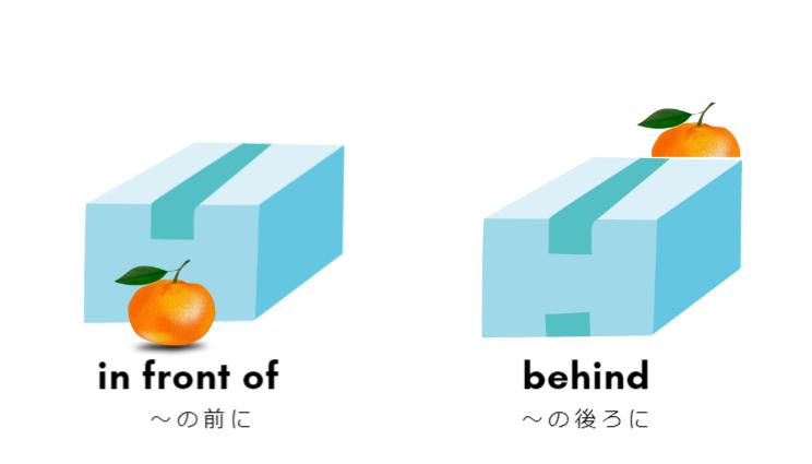 f:id:yukik8er:20180823162611p:plain