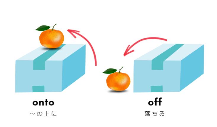 f:id:yukik8er:20180823162644p:plain