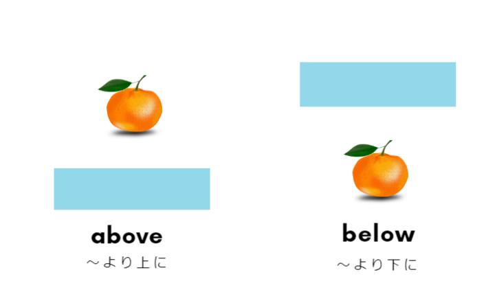 f:id:yukik8er:20180823162805p:plain