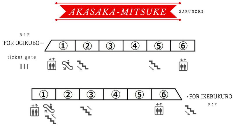 f:id:yukik8er:20180909114128p:plain