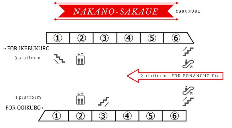 f:id:yukik8er:20180909115539p:plain