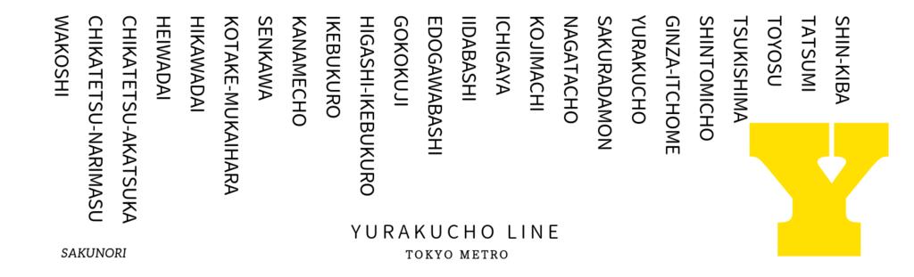 f:id:yukik8er:20180909160049p:plain