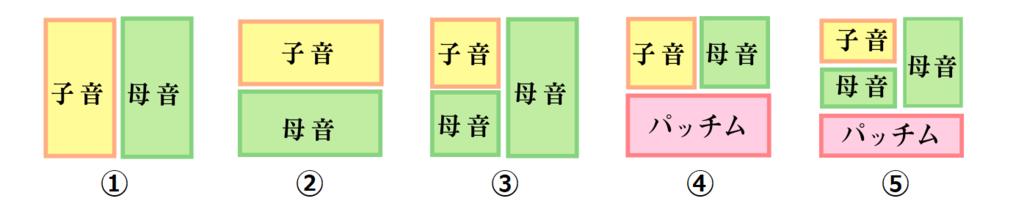 f:id:yukik8er:20181009155858p:plain