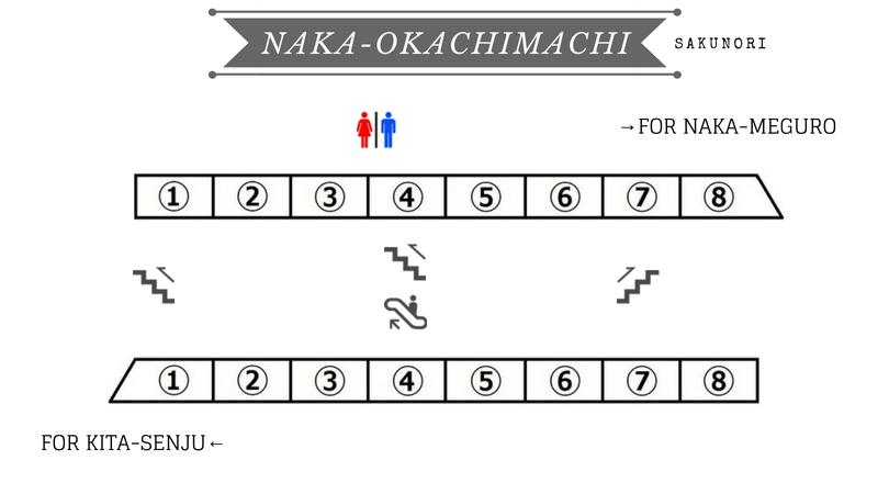 f:id:yukik8er:20181011182158p:plain