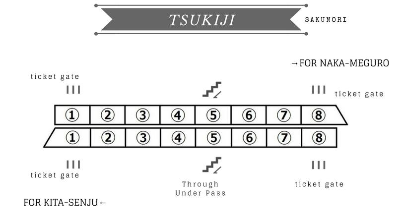 f:id:yukik8er:20181011185618p:plain