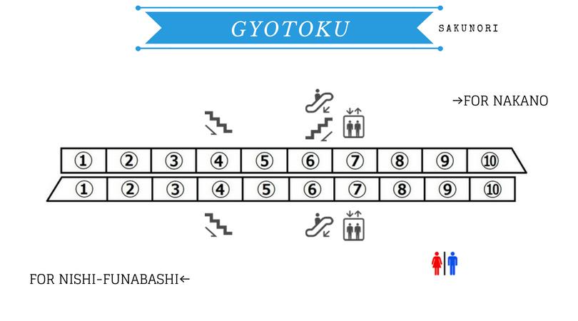 f:id:yukik8er:20181012090711p:plain