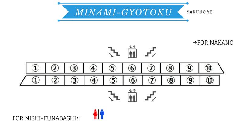 f:id:yukik8er:20181012090906p:plain