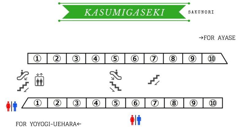 f:id:yukik8er:20181012104709p:plain
