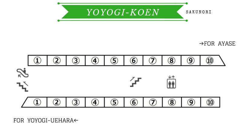 f:id:yukik8er:20181012110110p:plain