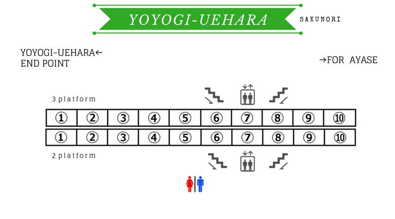 f:id:yukik8er:20181012110203p:plain