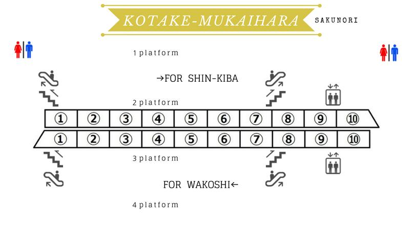 f:id:yukik8er:20181012185438p:plain