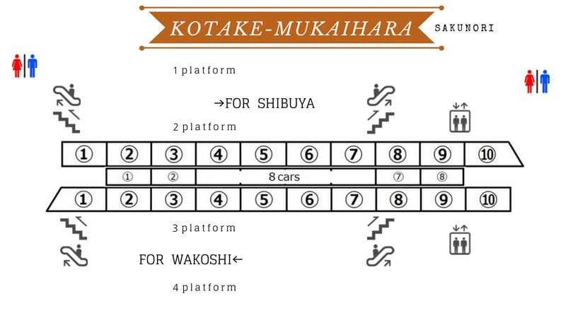 f:id:yukik8er:20181013174211p:plain