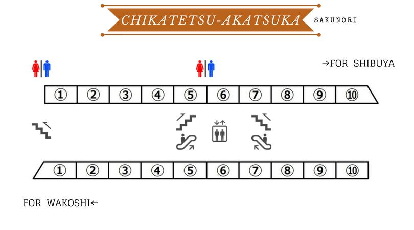 f:id:yukik8er:20181013174743p:plain