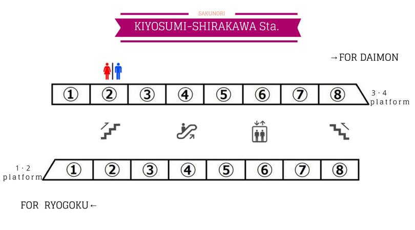 f:id:yukik8er:20181015105428j:plain