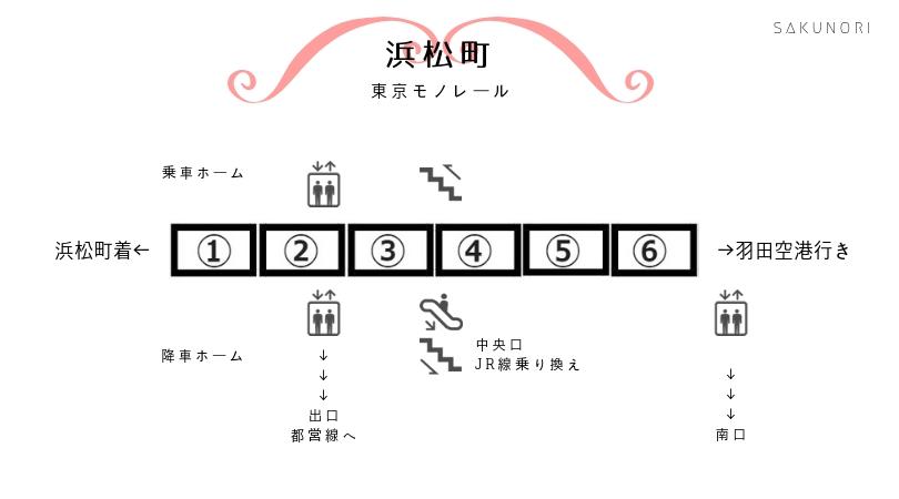 f:id:yukik8er:20190316105609j:plain