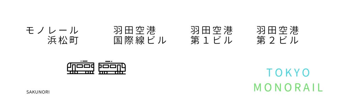 f:id:yukik8er:20190316193807j:plain