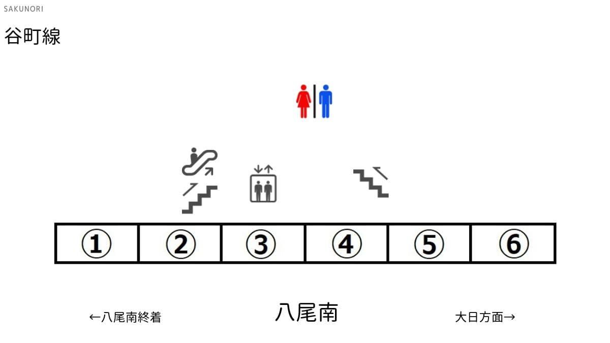 f:id:yukik8er:20190810230327j:plain