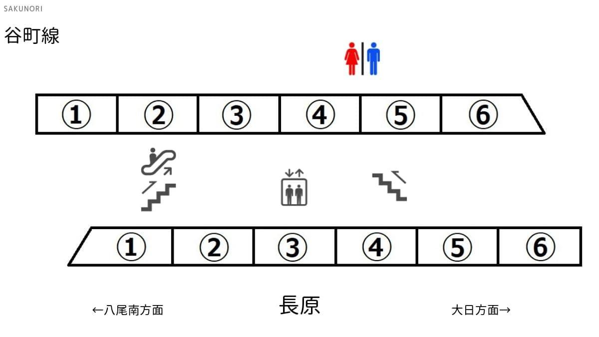 f:id:yukik8er:20190810231717j:plain