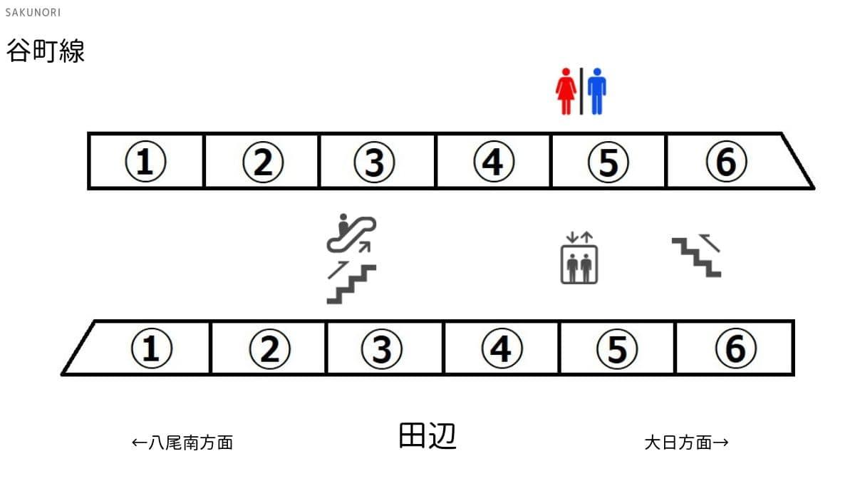 f:id:yukik8er:20190811002309j:plain