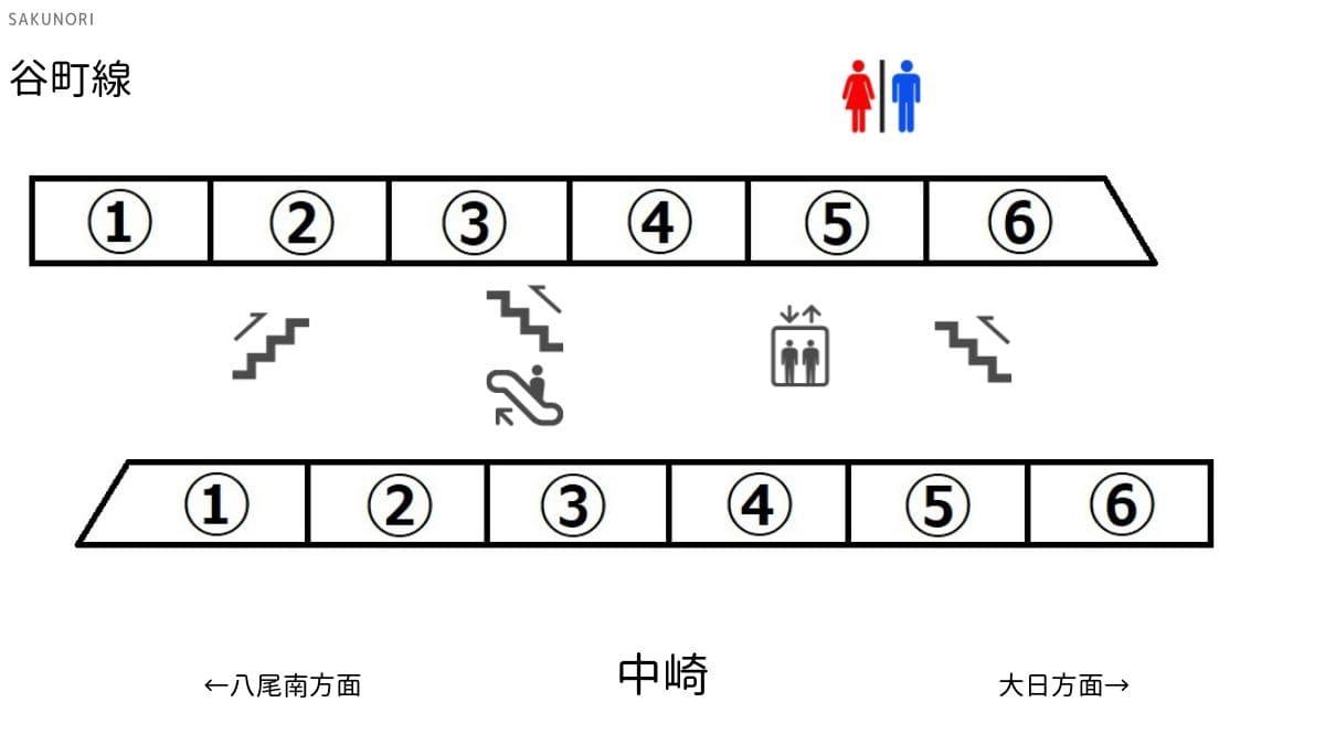 f:id:yukik8er:20190811144959j:plain